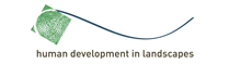 Logo_Human Development